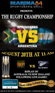 Rugby Championship 2016 Aug 20th